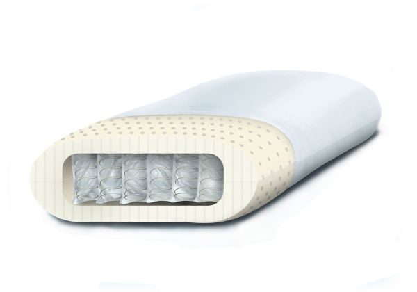 Viscospring® Wonderpillow, Medium, 40 x 70 x 15cm